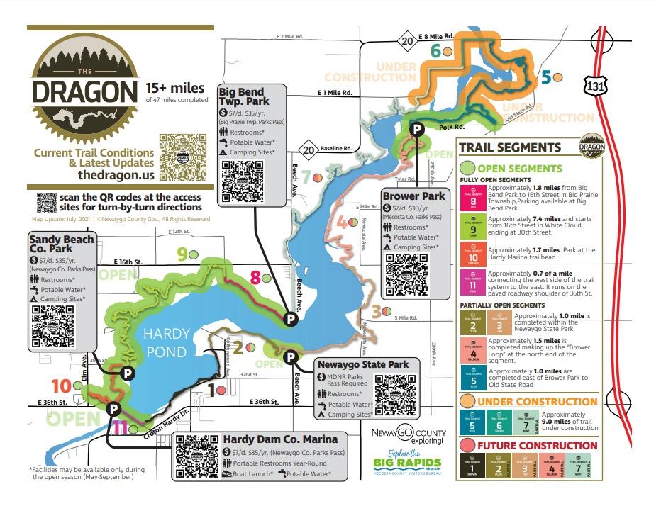 Dragon Trail Map